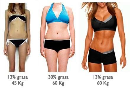 masa corporal perder peso perder grasa